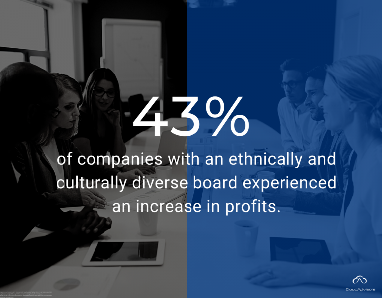 diversity and inclusion practice in the workforce